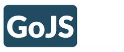Go.js